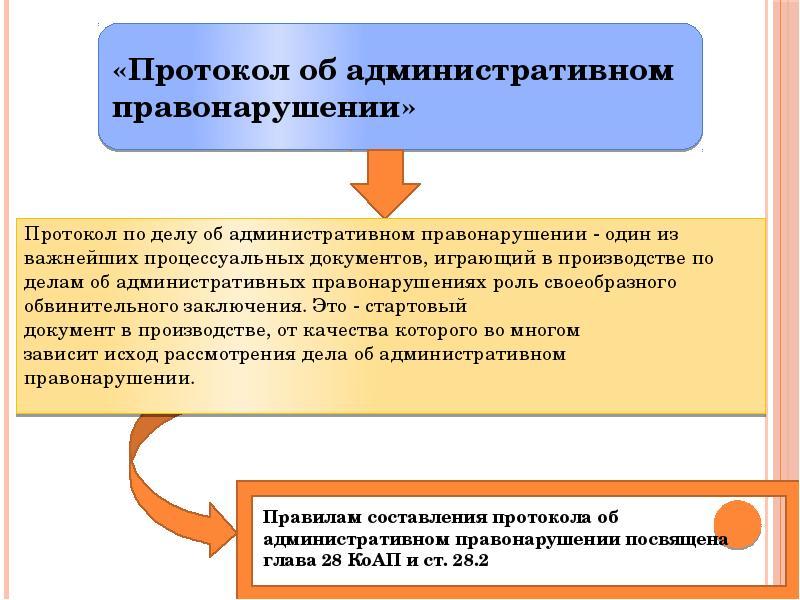 Как составляется протокол об административном правонарушении?